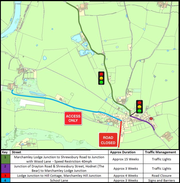Marchamley Water Mains Map 2019